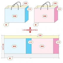 紙袋の展開図