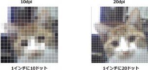 解像度の比較画像