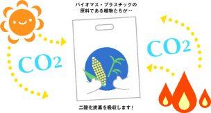 エコ素材のポリバッグ