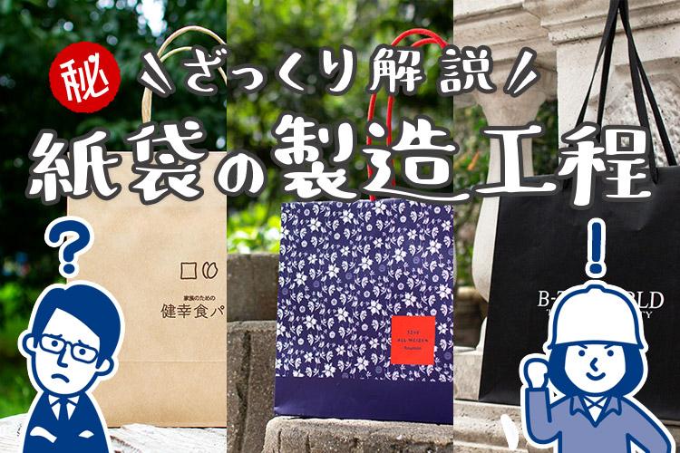 フルオーダー紙袋の製造工程を さくっとご紹介
