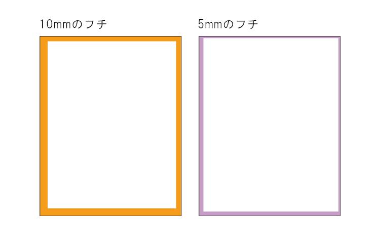 額縁紙袋の縁幅比較