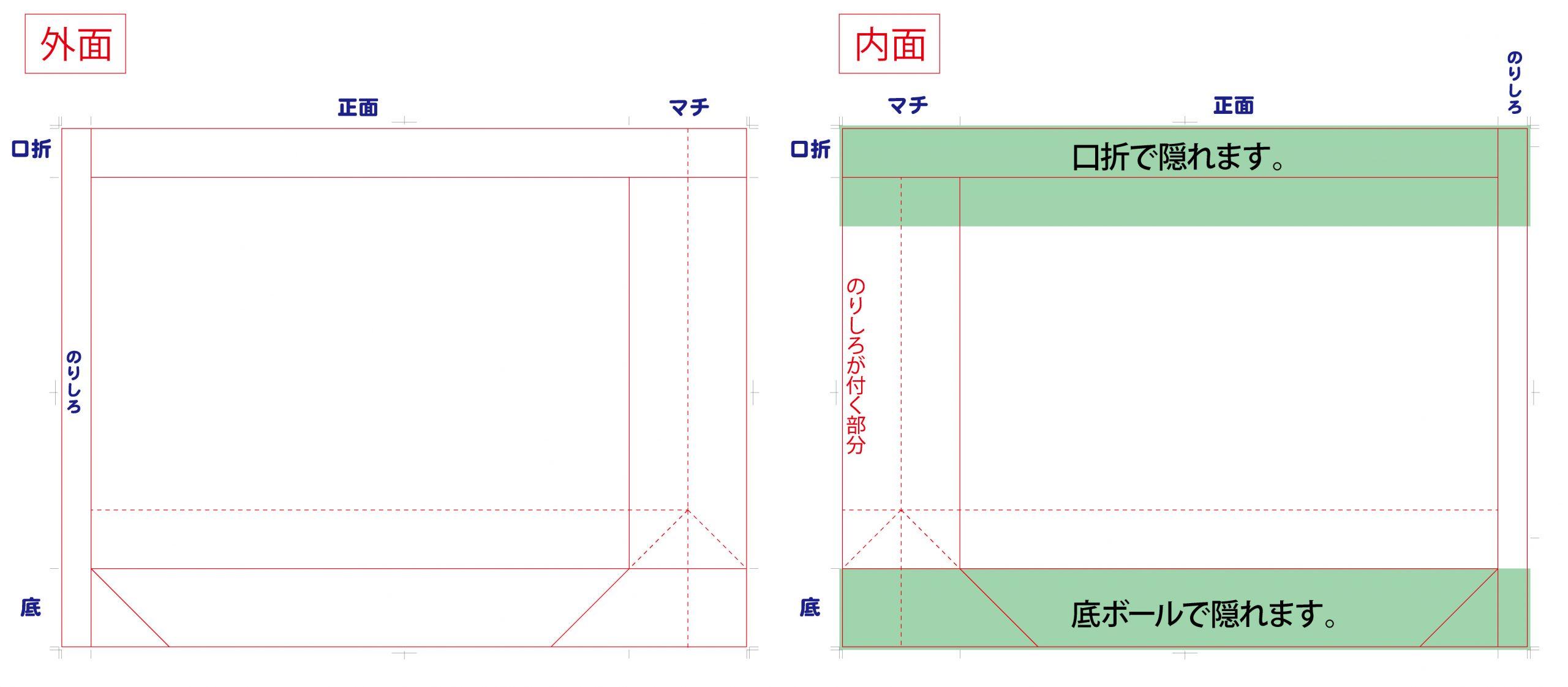 オリジナル紙袋の内面印刷用展開図